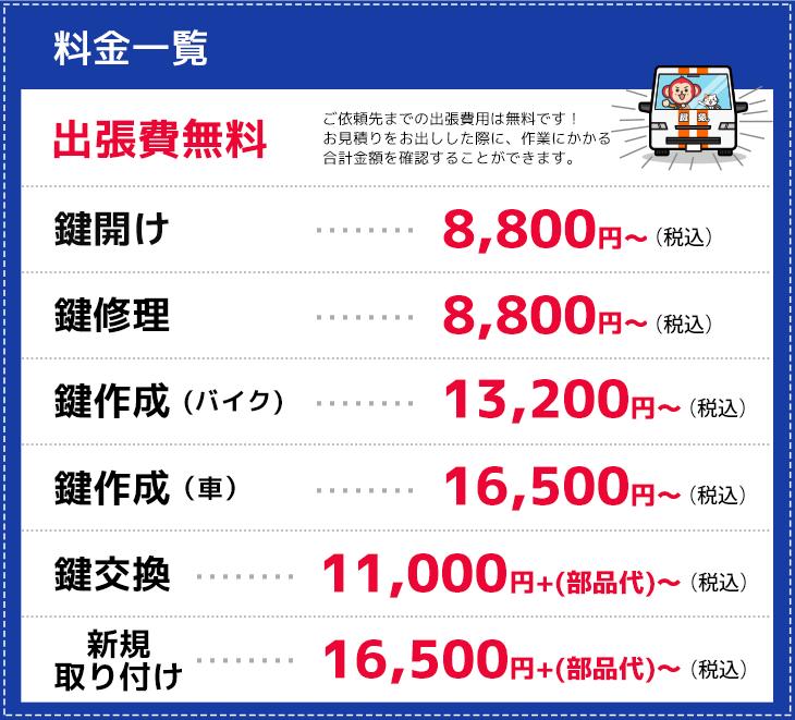 四條畷の作業料金